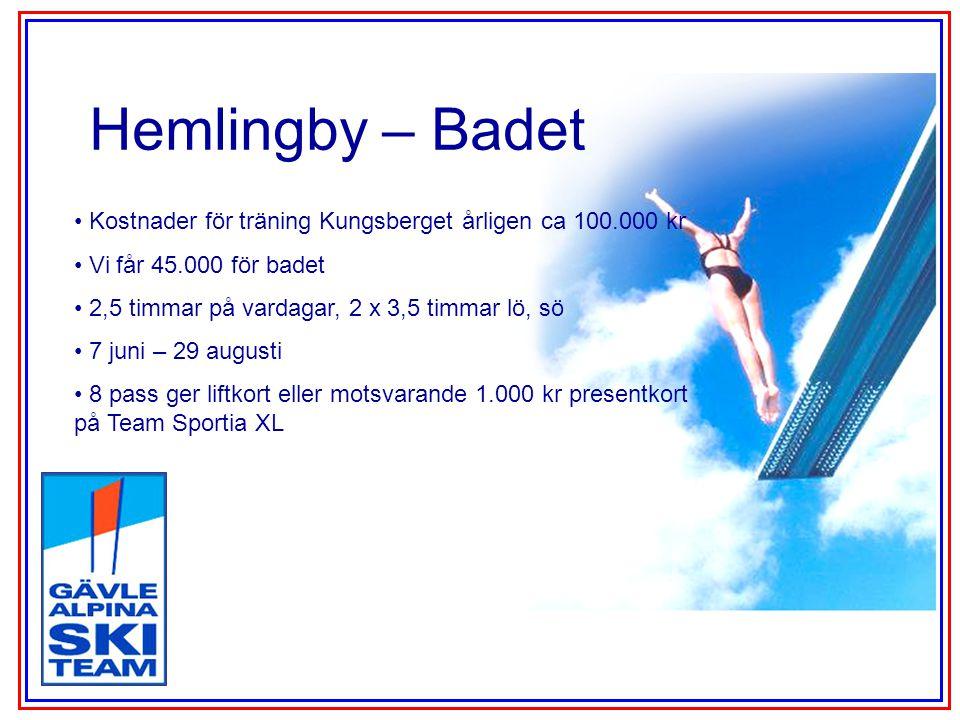Hemlingby – Badet Kostnader för träning Kungsberget årligen ca 100.000 kr Vi får 45.000 för badet 2,5 timmar på vardagar, 2 x 3,5 timmar lö, sö 7 juni – 29 augusti 8 pass ger liftkort eller motsvarande 1.000 kr presentkort på Team Sportia XL