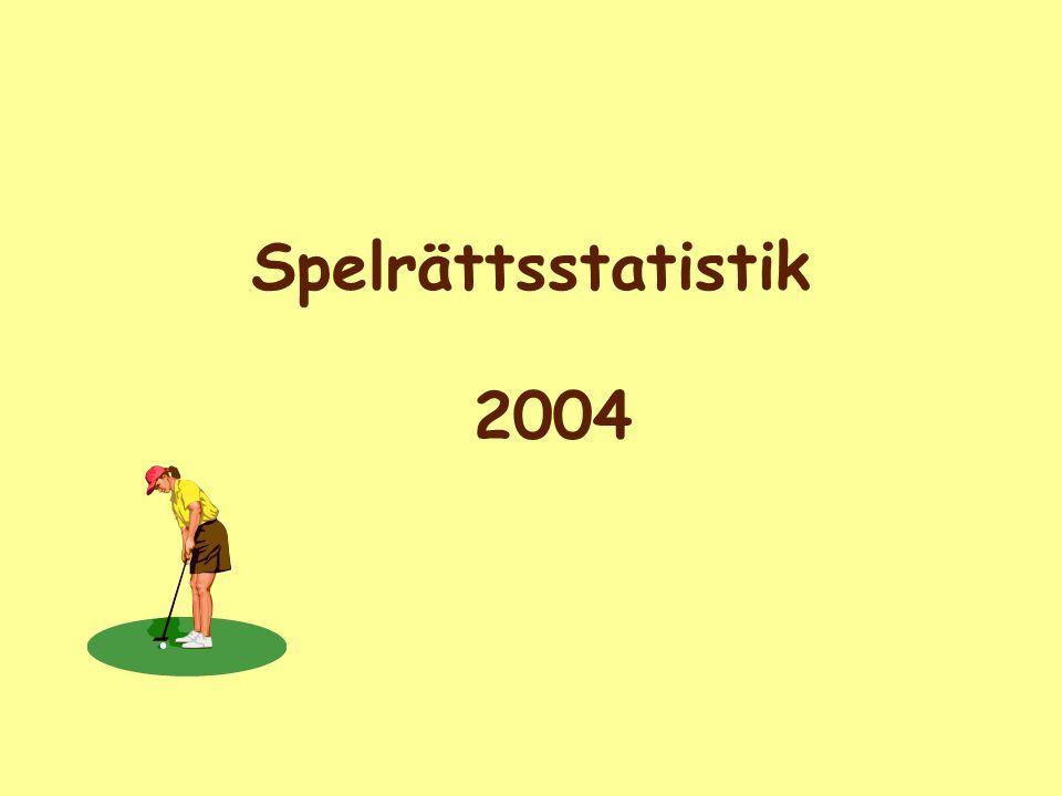 Spelrättsstatistik 2004