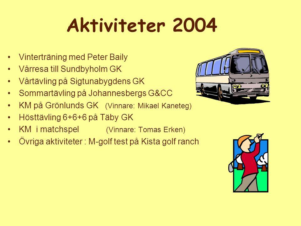 Aktiviteter 2004 Vinterträning med Peter Baily Vårresa till Sundbyholm GK Vårtävling på Sigtunabygdens GK Sommartävling på Johannesbergs G&CC KM på Gr