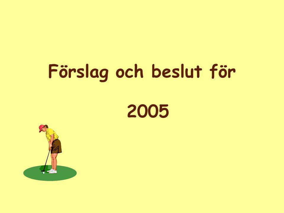 Förslag till spelrätter 2005 Österåker GK Botkyrka GK Grönlunds GK Täby GK Wäsby GK Huvudstaden Vi behåller samma banor som i fjol.
