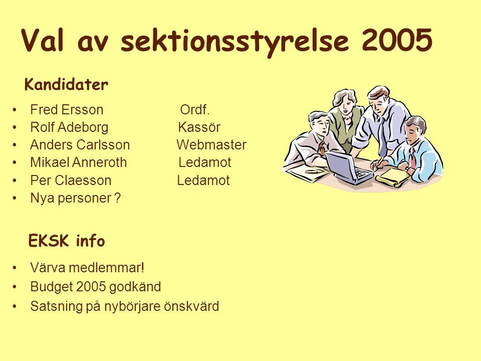 Val av sektionsstyrelse 2005 Fred Ersson Ordf. Rolf Adeborg Kassör Anders Carlsson Webmaster Mikael Anneroth Ledamot Per Claesson Ledamot Nya personer