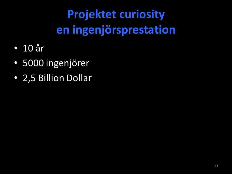 Projektet curiosity en ingenjörsprestation 10 år 5000 ingenjörer 2,5 Billion Dollar 33