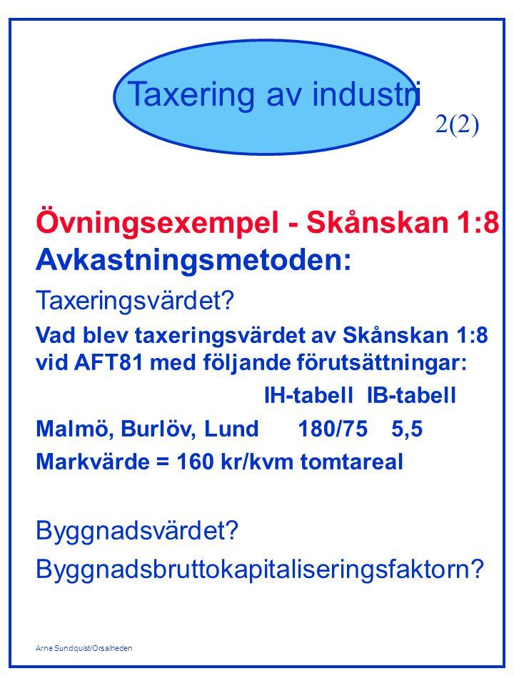 Arne Sundquist/Orsalheden Taxering av industri Övningsexempel - Skånskan 1:8 Avkastningsmetoden: Taxeringsvärdet? Vad blev taxeringsvärdet av Skånskan