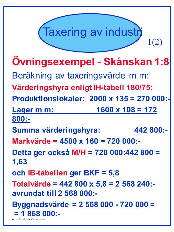 Arne Sundquist/Orsalheden Taxering av industri Övningsexempel - Skånskan 1:8 Beräkning av taxeringsvärde m m: Värderingshyra enligt IH-tabell 180/75: