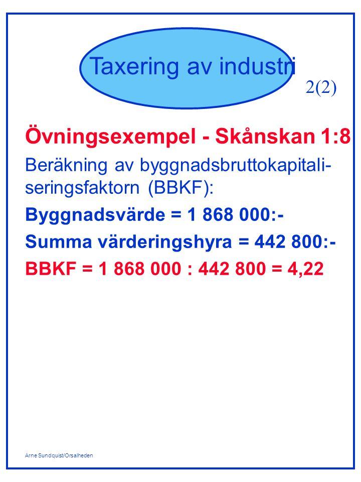Arne Sundquist/Orsalheden Taxering av industri Övningsexempel - Skånskan 1:8 Beräkning av byggnadsbruttokapitali- seringsfaktorn (BBKF): Byggnadsvärde