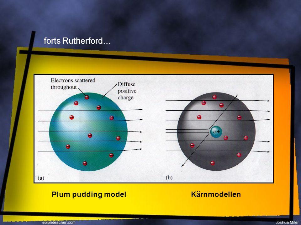 Plum pudding model Kärnmodellen