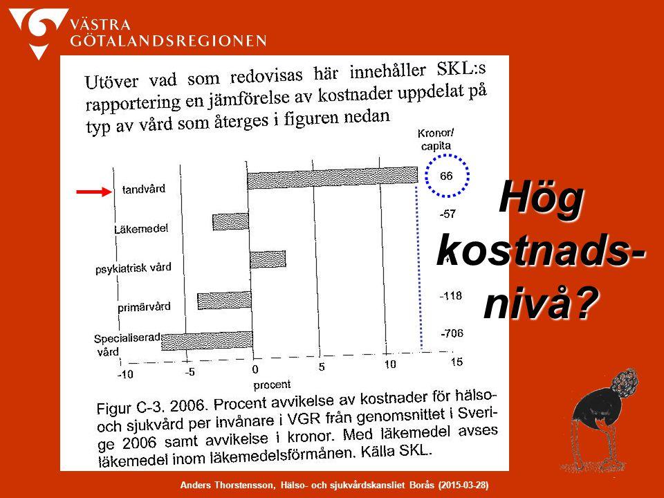 Anders Thorstensson, Hälso- och sjukvårdskansliet Borås (2015-03-28) Hög kostnads- nivå