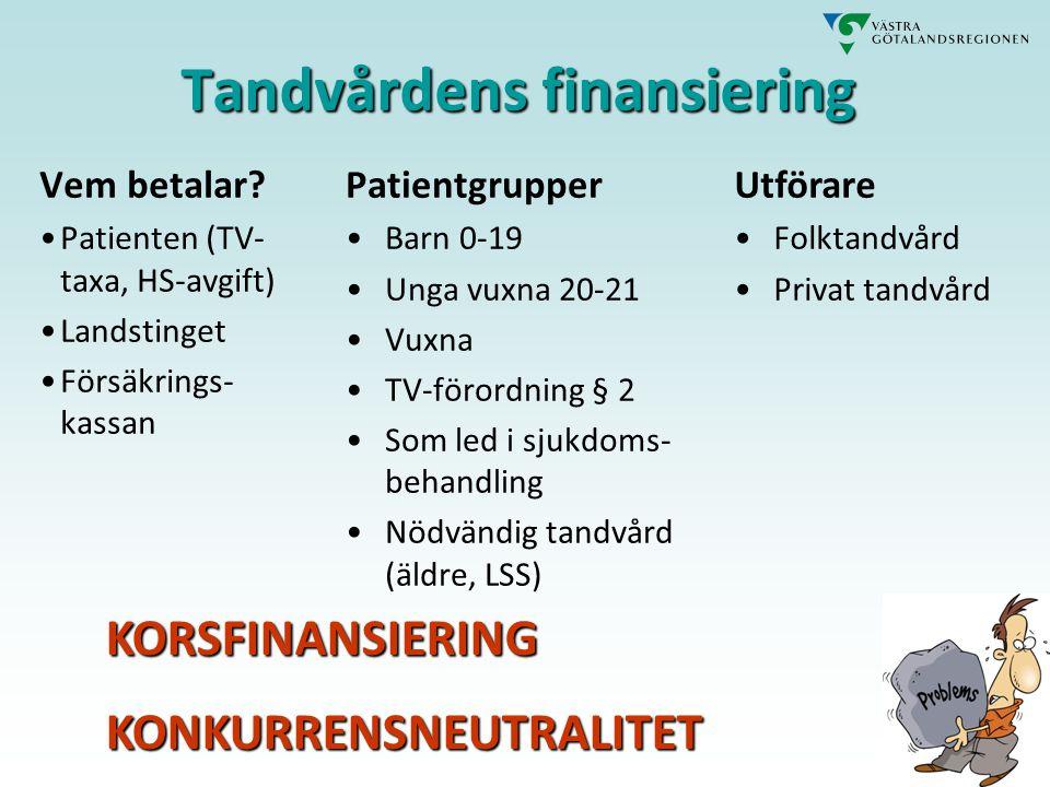 Tandvårdens finansiering Vem betalar.
