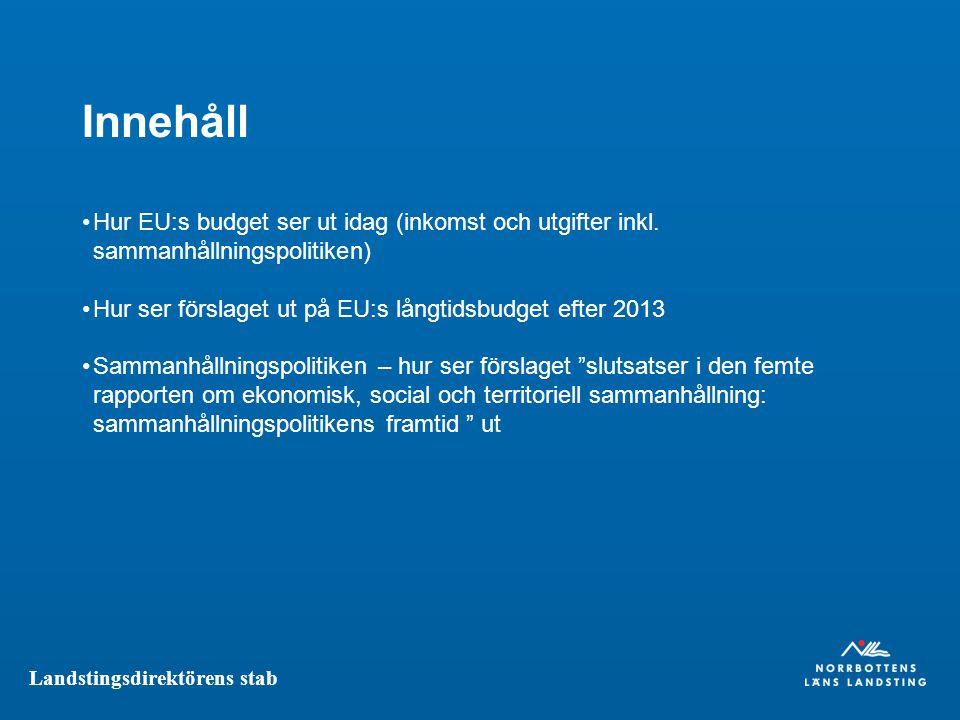 Landstingsdirektörens stab Innehåll Hur EU:s budget ser ut idag (inkomst och utgifter inkl.