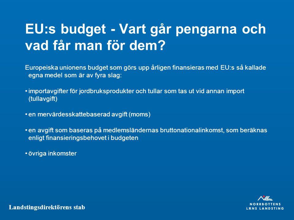 Landstingsdirektörens stab EU:s budget 2007-2013 – vad går pengarna till?
