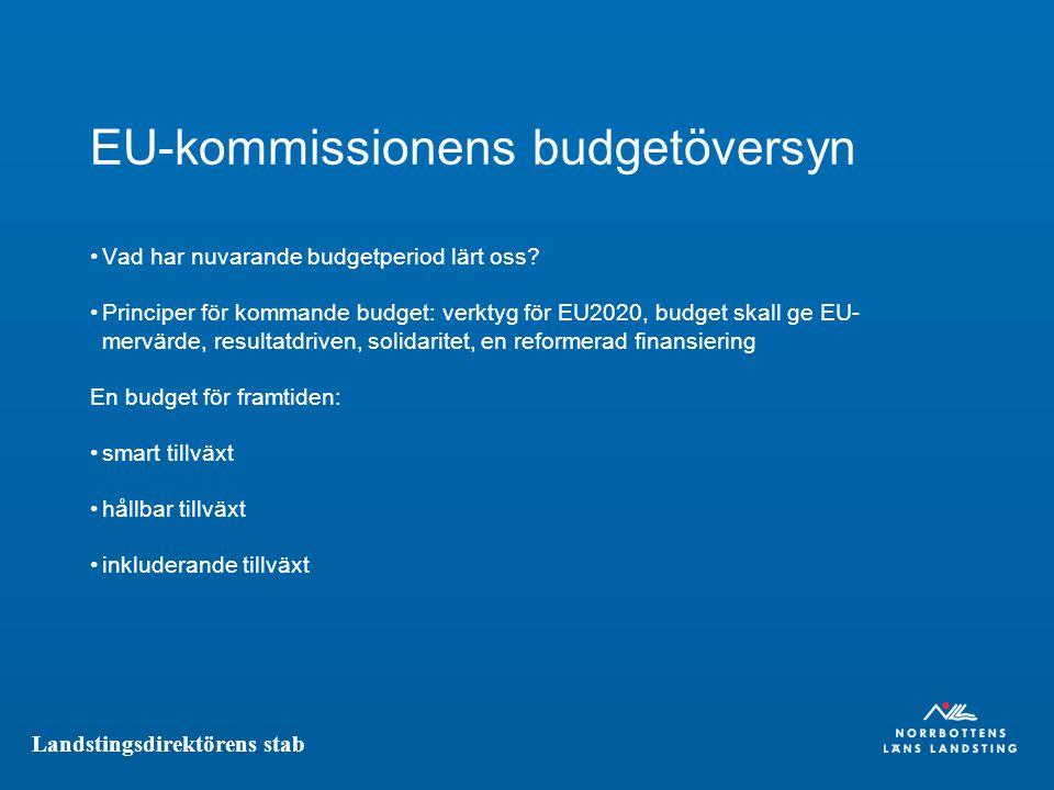 Landstingsdirektörens stab EU-kommissionens budgetöversyn Vad har nuvarande budgetperiod lärt oss.