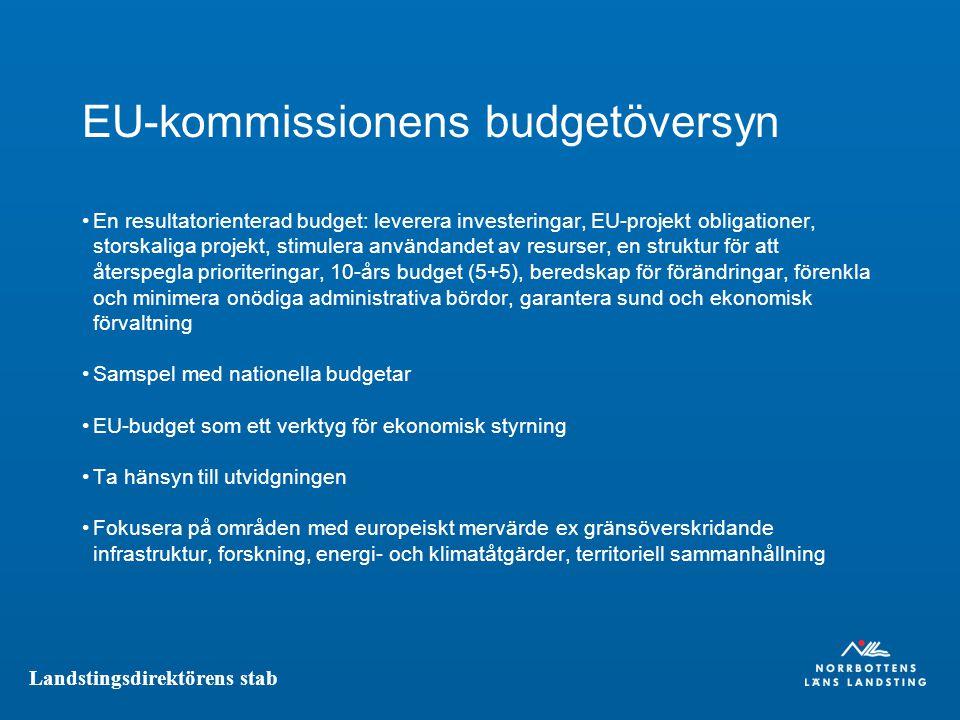 Landstingsdirektörens stab EU-kommissionens budgetöversyn En resultatorienterad budget: leverera investeringar, EU-projekt obligationer, storskaliga projekt, stimulera användandet av resurser, en struktur för att återspegla prioriteringar, 10-års budget (5+5), beredskap för förändringar, förenkla och minimera onödiga administrativa bördor, garantera sund och ekonomisk förvaltning Samspel med nationella budgetar EU-budget som ett verktyg för ekonomisk styrning Ta hänsyn till utvidgningen Fokusera på områden med europeiskt mervärde ex gränsöverskridande infrastruktur, forskning, energi- och klimatåtgärder, territoriell sammanhållning