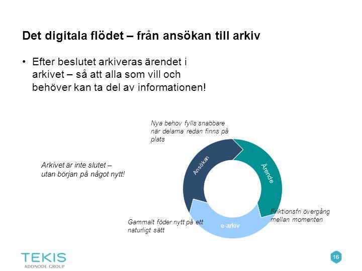 16 Det digitala flödet – från ansökan till arkiv Efter beslutet arkiveras ärendet i arkivet – så att alla som vill och behöver kan ta del av informationen.