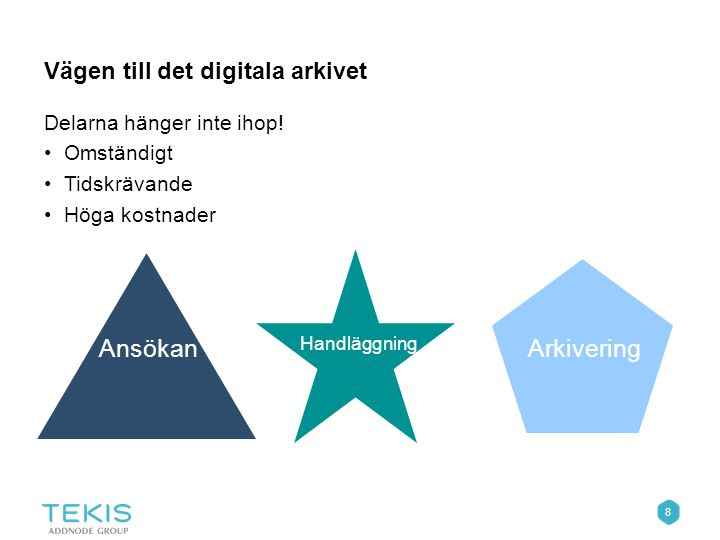 8 Vägen till det digitala arkivet Delarna hänger inte ihop.