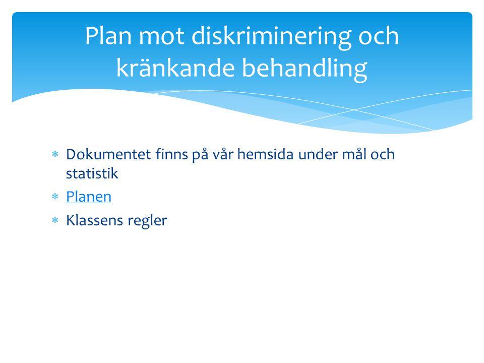  Dokumentet finns på vår hemsida under mål och statistik  Planen Planen  Klassens regler Plan mot diskriminering och kränkande behandling