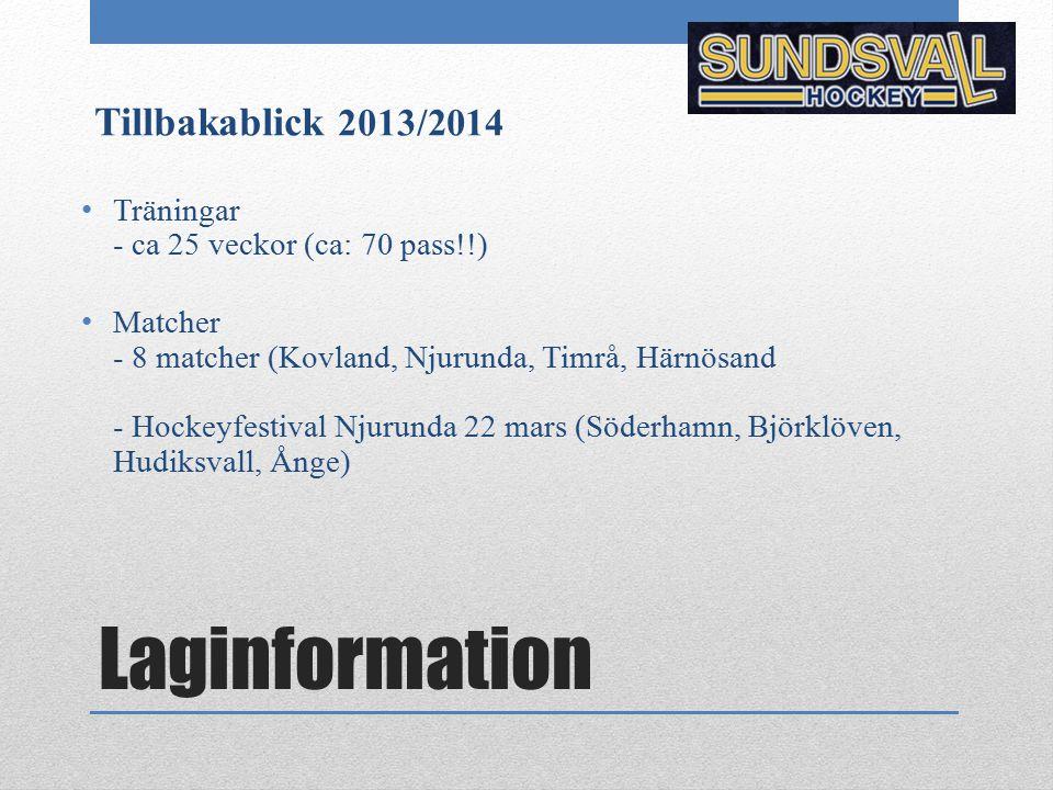 Laginformation Tillbakablick 2013/2014 Träningar - ca 25 veckor (ca: 70 pass!!) Matcher - 8 matcher (Kovland, Njurunda, Timrå, Härnösand - Hockeyfesti