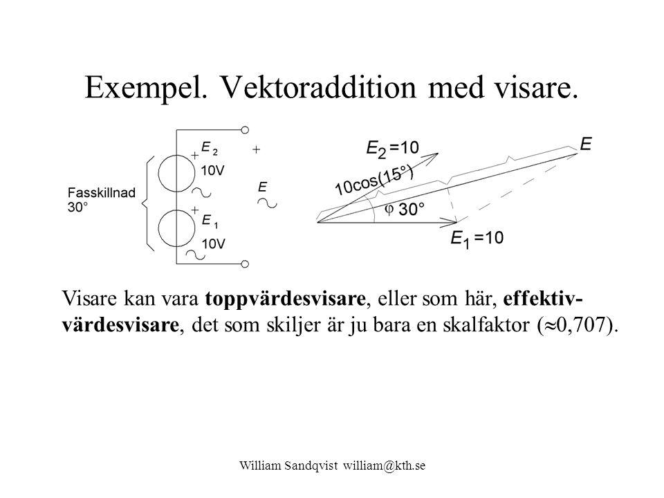 William Sandqvist william@kth.se Exempel. Vektoraddition med visare. Visare kan vara toppvärdesvisare, eller som här, effektiv- värdesvisare, det som