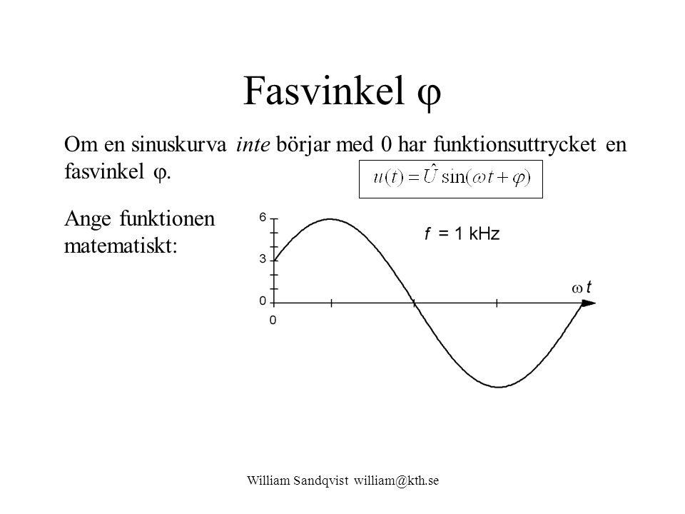 William Sandqvist william@kth.se Fasvinkel  Om en sinuskurva inte börjar med 0 har funktionsuttrycket en fasvinkel .