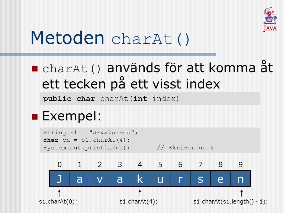 Metoden charAt() charAt() används för att komma åt ett tecken på ett visst index 9876543210 nesrukavaJ public char charAt(int index) s1.charAt(0);s1.c