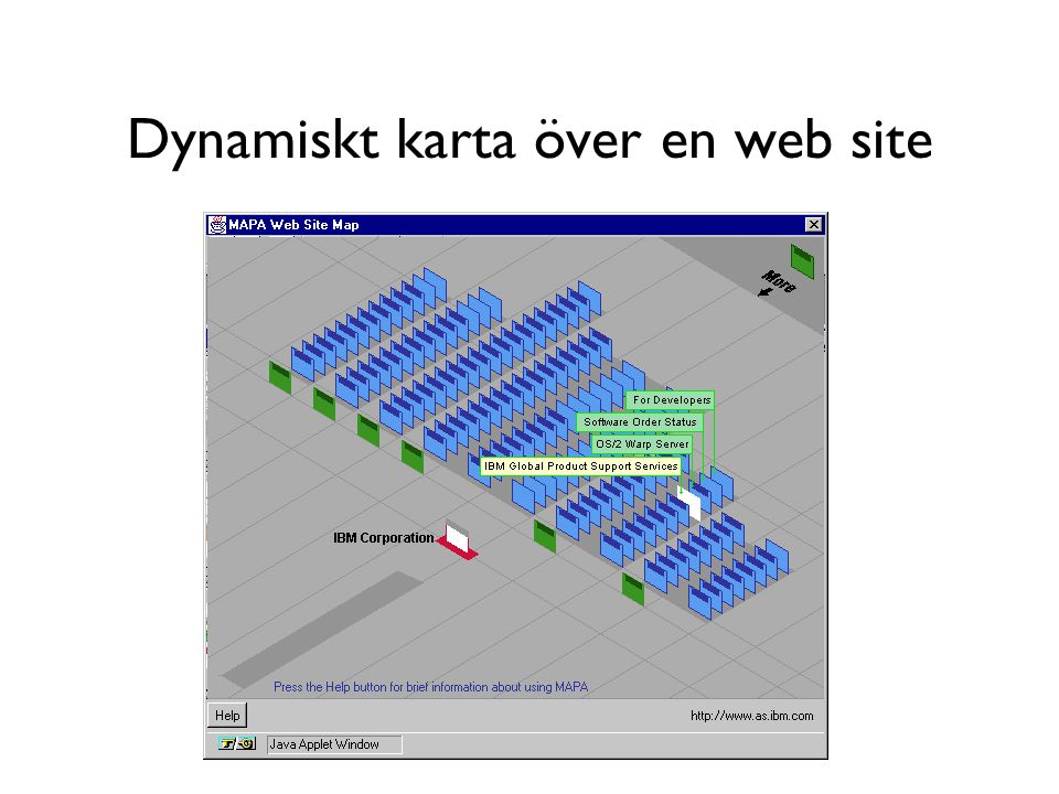 Dynamiskt karta över en web site
