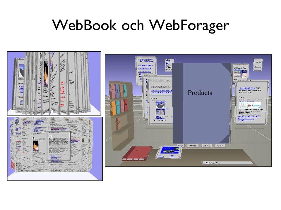 WebBook och WebForager
