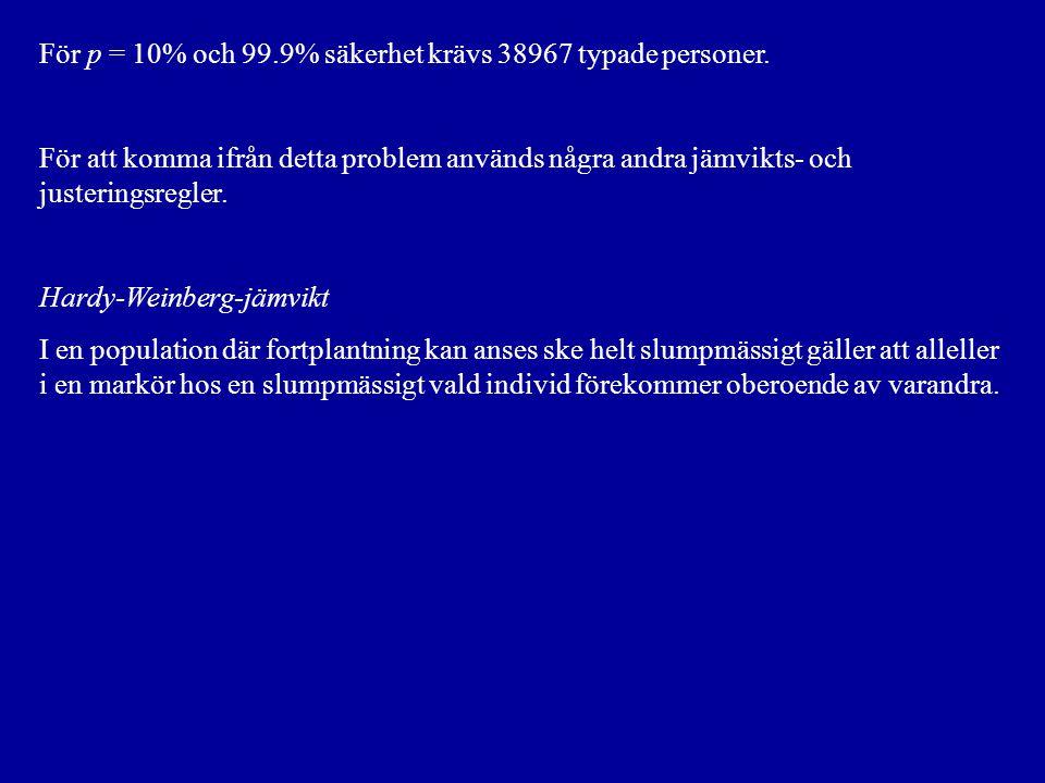 Homozygota fallet: Beteckna genotypen (A, A ) och låt p A = Relativa frekvensen för allel A i populationen.
