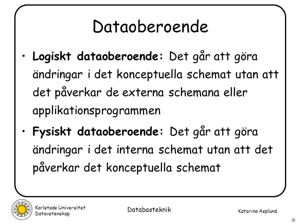 Katarina Asplund Karlstads Universitet Datavetenskap 15 Databasteknik Dataoberoende Logiskt dataoberoende: Det går att göra ändringar i det konceptuel
