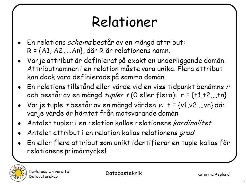 Katarina Asplund Karlstads Universitet Datavetenskap 22 Databasteknik Relationer  En relations schema består av en mängd attribut: R = {A1, A2, …An},