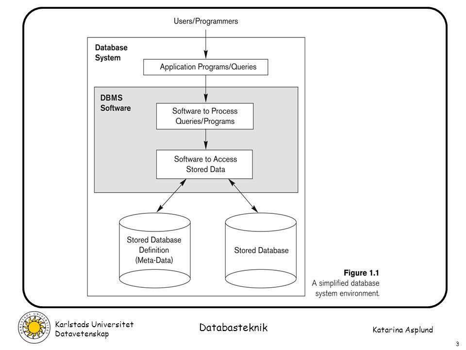 Katarina Asplund Karlstads Universitet Datavetenskap 4 Databasteknik Egenskaper hos databas-system I DBHS lagras en beskrivning av databasen (struktur, datatyper, integritetsregler mm) En datamodell används för att gömma implementationsdetaljer och i stället ge användarna en logisk vy av databasen Data i en databas är: – integrerad ( one fact in one place ) – delad (flera användare kan använda databasen samtidigt) Manipulation av databasen görs med ett frågespråk (oftast SQL)