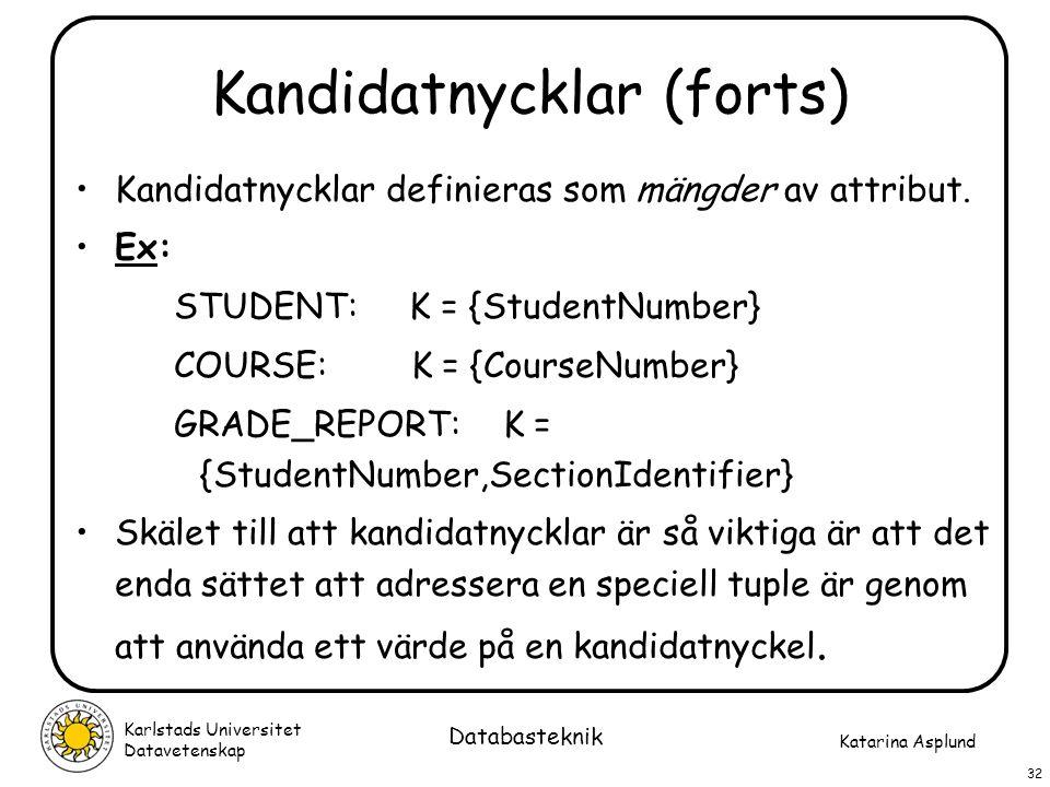 Katarina Asplund Karlstads Universitet Datavetenskap 32 Databasteknik Kandidatnycklar (forts) Kandidatnycklar definieras som mängder av attribut. Ex: