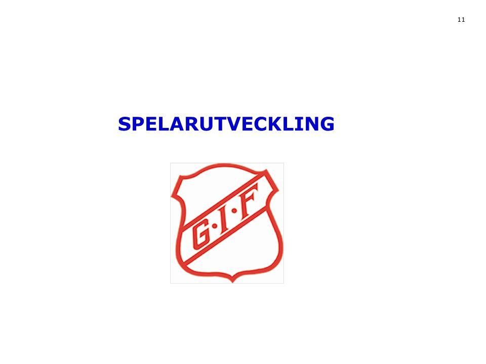 SPELARUTVECKLING 11