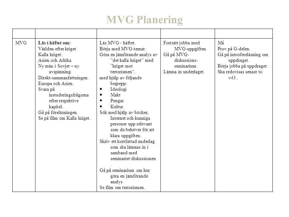MVG Planering Vecka39404142 MVGLäs i häftet om: Världen efter kriget. Kalla kriget. Asien och Afrika. Ny män i Sovjet – ny avspänning. Direkt-sammanfa