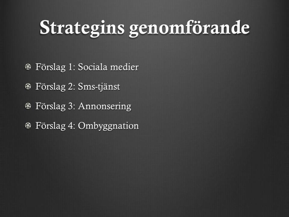 Strategins genomförande Förslag 1: Sociala medier Förslag 2: Sms-tjänst Förslag 3: Annonsering Förslag 4: Ombyggnation
