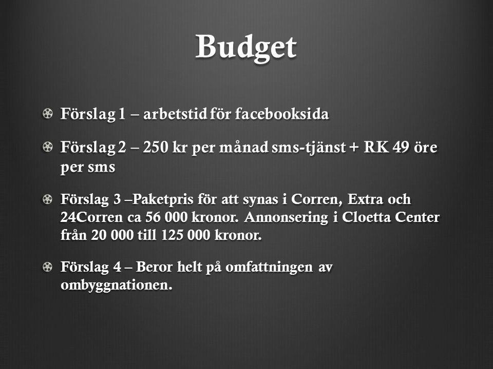 Budget Förslag 1 – arbetstid för facebooksida Förslag 2 – 250 kr per månad sms-tjänst + RK 49 öre per sms Förslag 3 –Paketpris för att synas i Corren,