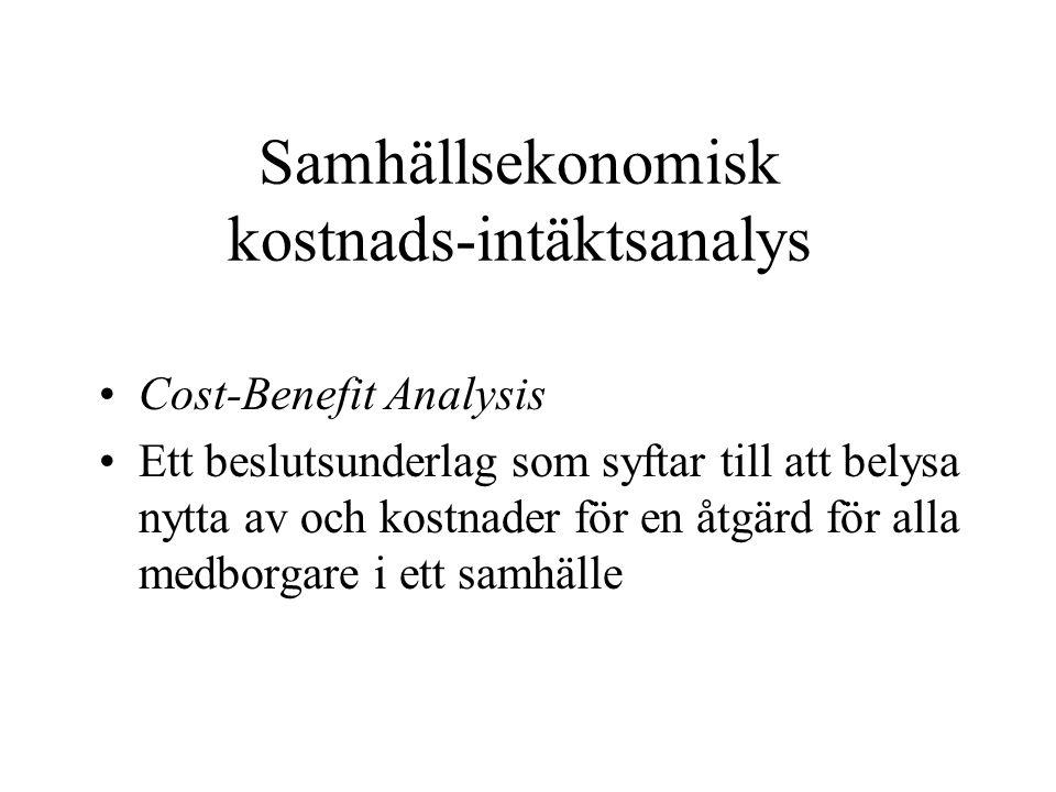Samhällsekonomisk kostnads-intäktsanalys Cost-Benefit Analysis Ett beslutsunderlag som syftar till att belysa nytta av och kostnader för en åtgärd för alla medborgare i ett samhälle