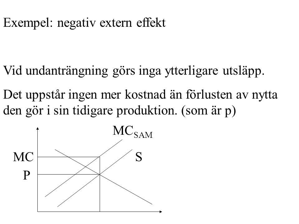 Exempel: negativ extern effekt Vid undanträngning görs inga ytterligare utsläpp.