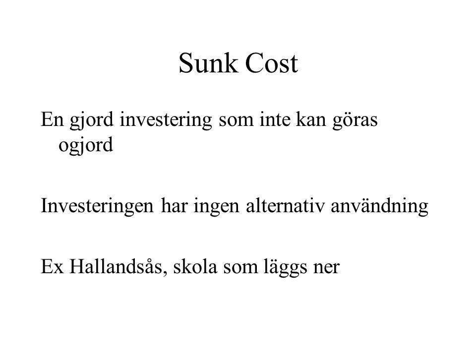 Sunk Cost En gjord investering som inte kan göras ogjord Investeringen har ingen alternativ användning Ex Hallandsås, skola som läggs ner