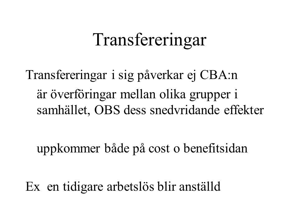Transfereringar Transfereringar i sig påverkar ej CBA:n är överföringar mellan olika grupper i samhället, OBS dess snedvridande effekter uppkommer både på cost o benefitsidan Ex en tidigare arbetslös blir anställd