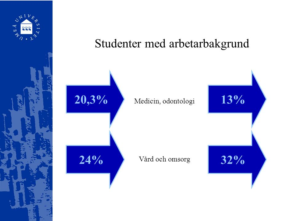 ………. KVALITET! Att ha en bredd av studenter ger bättre studenter! VARFÖR………