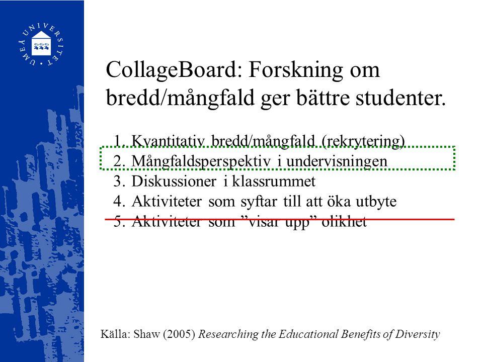 CollageBoard: Forskning om bredd/mångfald ger bättre studenter. 1.Kvantitativ bredd/mångfald (rekrytering) 2.Mångfaldsperspektiv i undervisningen 3.Di
