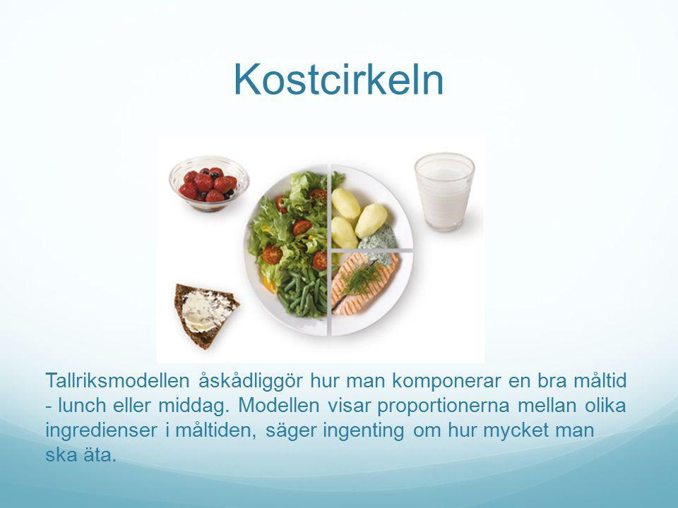 Kostcirkeln Tallriksmodellen åskådliggör hur man komponerar en bra måltid - lunch eller middag. Modellen visar proportionerna mellan olika ingrediense