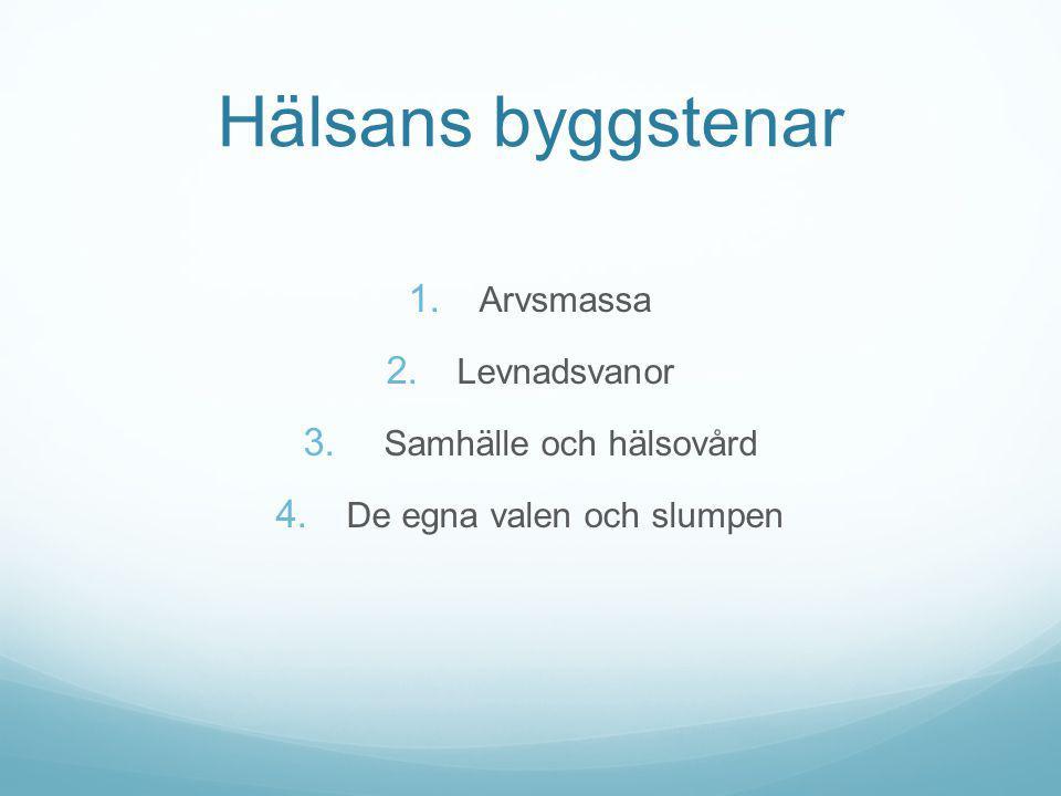 Hälsans byggstenar 1. Arvsmassa 2. Levnadsvanor 3. Samhälle och hälsovård 4. De egna valen och slumpen