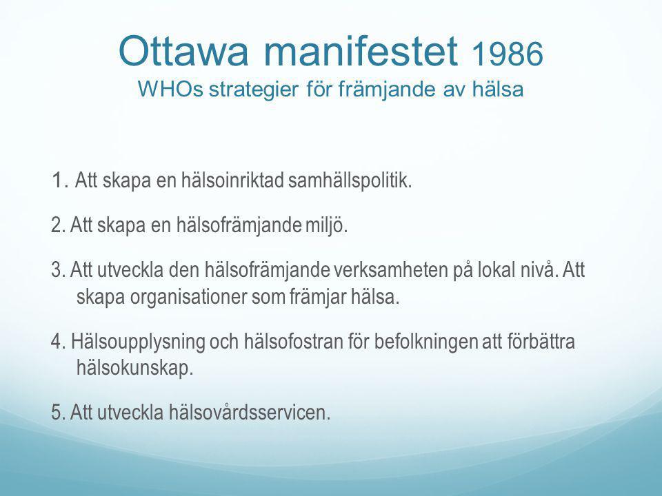 Ottawa manifestet 1986 WHOs strategier för främjande av hälsa 1. Att skapa en hälsoinriktad samhällspolitik. 2. Att skapa en hälsofrämjande miljö. 3.