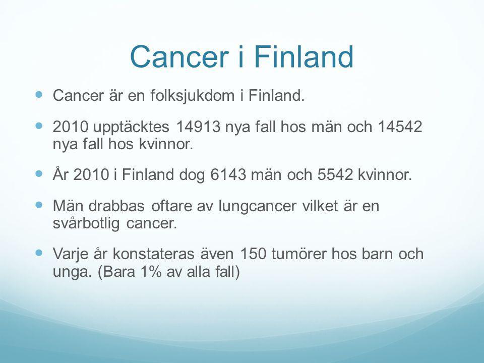 Cancer i Finland Cancer är en folksjukdom i Finland. 2010 upptäcktes 14913 nya fall hos män och 14542 nya fall hos kvinnor. År 2010 i Finland dog 6143