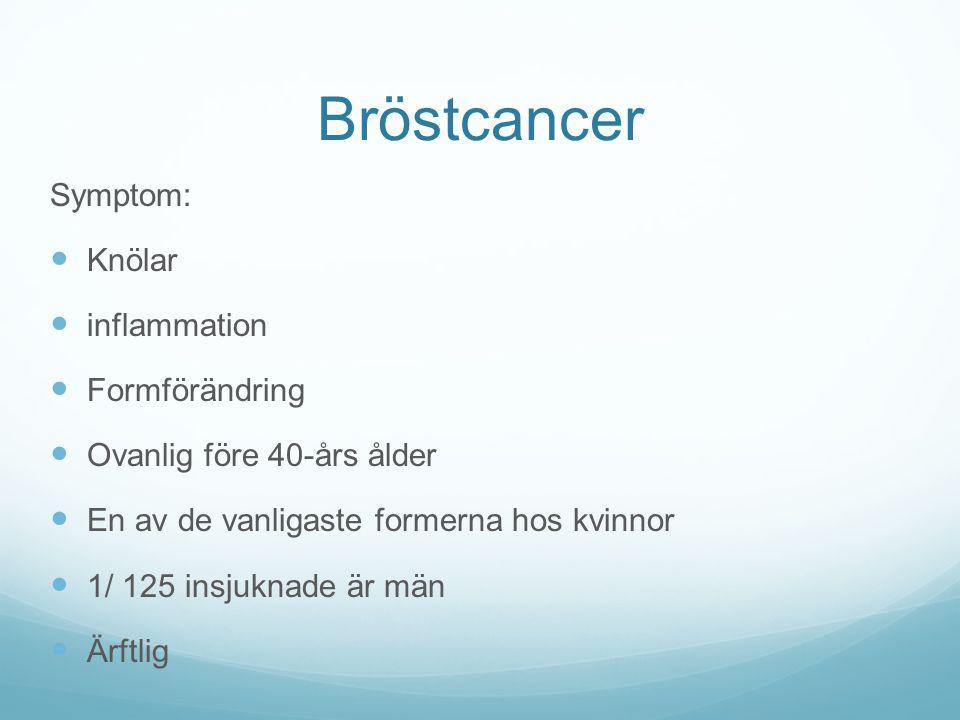 Bröstcancer Symptom: Knölar inflammation Formförändring Ovanlig före 40-års ålder En av de vanligaste formerna hos kvinnor 1/ 125 insjuknade är män Är