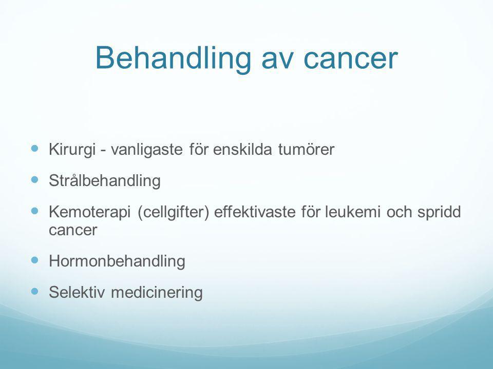 Behandling av cancer Kirurgi - vanligaste för enskilda tumörer Strålbehandling Kemoterapi (cellgifter) effektivaste för leukemi och spridd cancer Horm