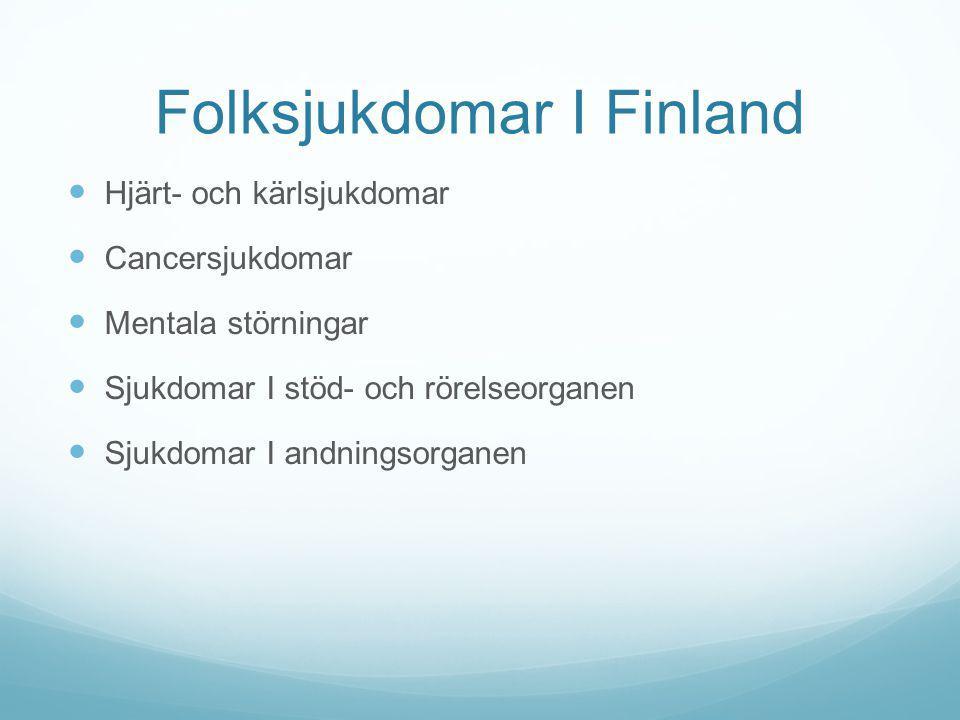 Folksjukdomar I Finland Hjärt- och kärlsjukdomar Cancersjukdomar Mentala störningar Sjukdomar I stöd- och rörelseorganen Sjukdomar I andningsorganen