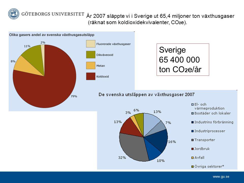 www.gu.se Utsläppsmål Sveriges utsläppsmål av CO 2 : Till år 2020 ska utsläppen av växthusgaser i Sverige minska med 40 procent jämfört med 1990.