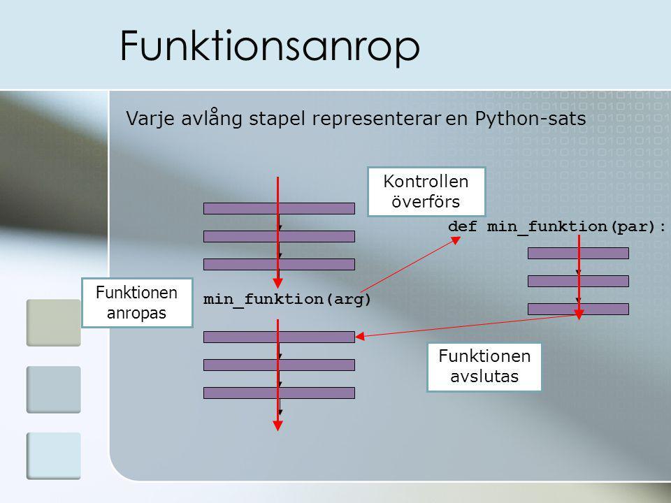 Funktionsanrop Varje avlång stapel representerar en Python-sats min_funktion(arg) def min_funktion(par): Funktionen anropas Funktionen avslutas Kontrollen överförs