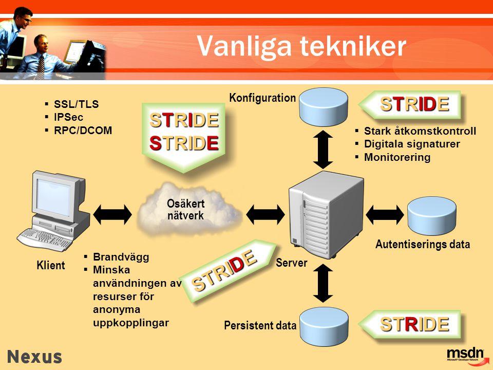 Klient Server Persistent data Autentiserings data Konfiguration STRIDE  SSL/TLS  IPSec  RPC/DCOM  Brandvägg  Minska användningen av resurser för